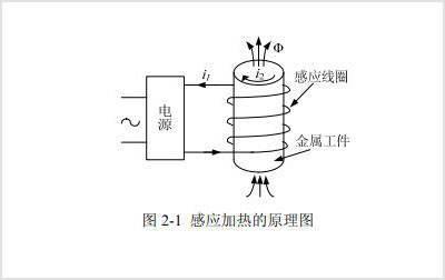 高频加热机的主要工作原理