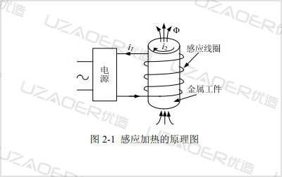 高频焊机原理