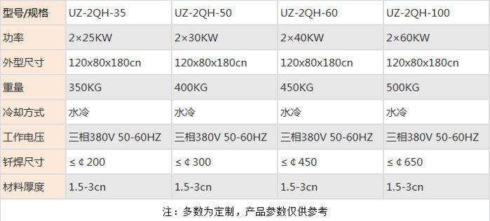 鋁管高頻焊機參數
